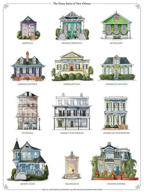 Architecture : Home styles of Mew Orleans