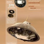20 Great Infographics of 2012