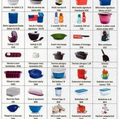 Produits qui sortent du catalogue