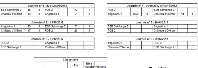 AS 3/4 Classement Poules B et C au 2012.11.10