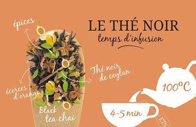Coup de coeur pour le thé English tea shop