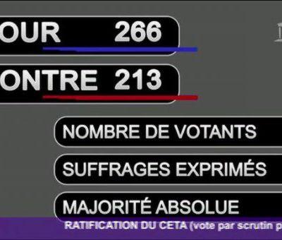Le CETA ratifié aujourd'hui par l'Assemblée Nationale !