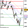 Analyse CAC 40 pour le 18/07