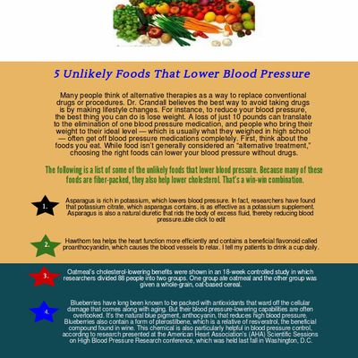 Tips To Control Blood Pressure By Dr. Chauncey Crandall: 5 Unlikely Foods That