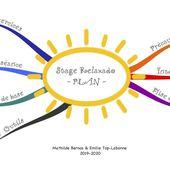 Les Outils du Yoga pour le bien-être et les apprentissages - Le Bateau Livre
