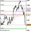 Analyse CAC40 pour le 5/09
