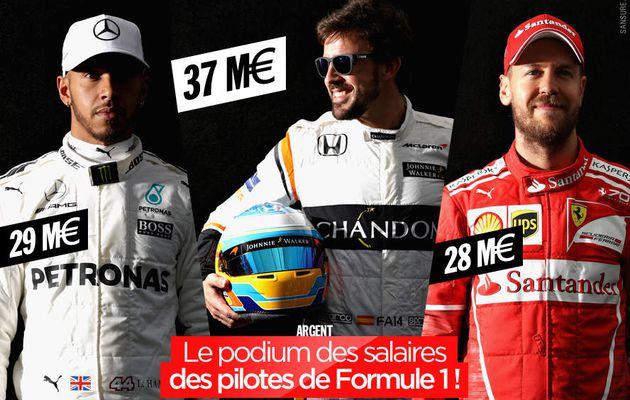 Le podium des salaires des pilotes de Formule 1 ! #business