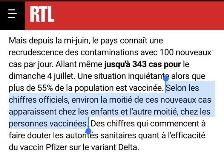 Imposer le vaccin obligatoire pour un vaccin moyennement efficace est quand même le comble de la perversité. Source: https://twitter.com/PhilippeMurer/status/1414164236587126788/photo/1