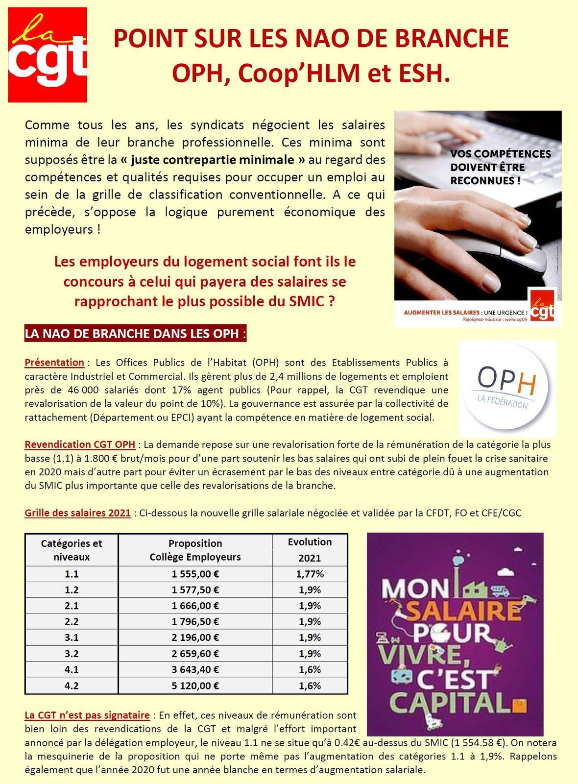 Point sur les négociations salariales dans les branches OPH, Coop'HLM et ESH.