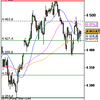 Analyse CAC40 pour le 18/08