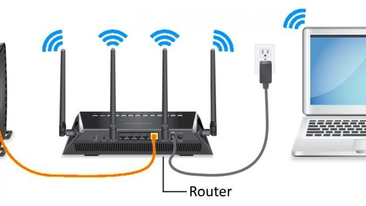 Know the Entire Process For Router Login and Setup?