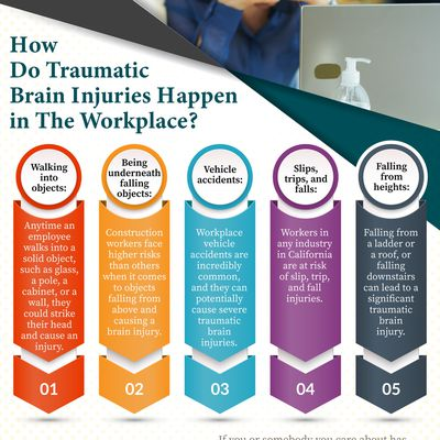 How Do Traumatic Brain Injuries Happen in The Workplace?