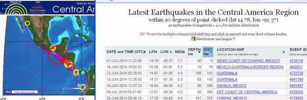 Mexique/Guatemala : Fort séisme de 7.1 (au moins 2 morts)