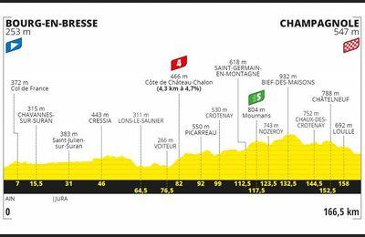 Tour de France -19e étape :  Bourg-en-Bresse - Champagnole ce vendredi sur France TV et Eurosport !