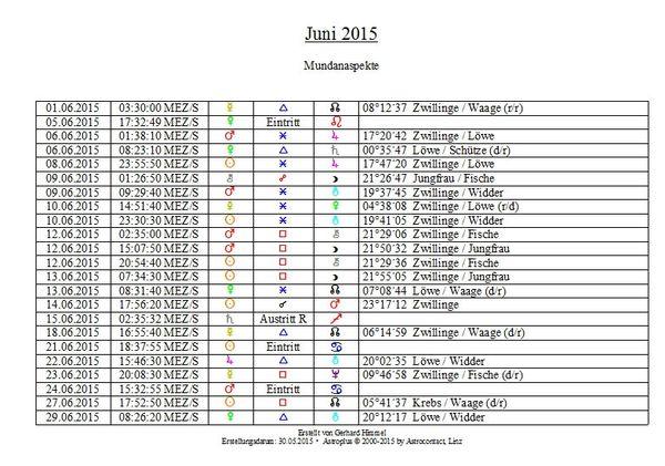 Astrologische Aspekte Juni 2015