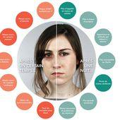 Les terrifiants effets du manque de sommeil (INFOGRAPHIE)