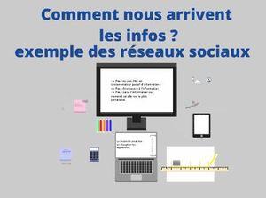 Réseaux sociaux : comment sommes-nous influencés par les systèmes de recommandation