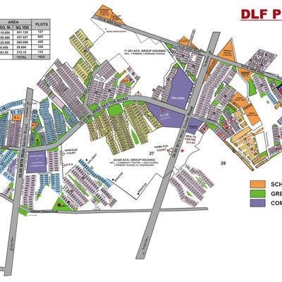 Residential Plot for sale in DLF Phase 4 gurgaon:9873498205