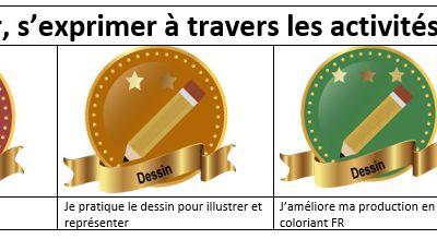 Des badges numériques en Grande Section - Activités artistiques - Dessin