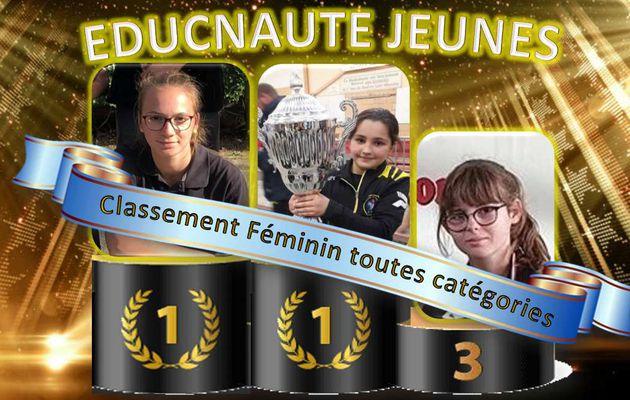 Les féminines seront à l'honneur à la GRANDE FINALE du CHALLENGE EDUCNAUTE JEUNES à BORGO
