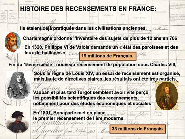 LES RECENSEMENTS DE RIS-ORANGIS ENTRE 1817 ET 1946 (CONTIENT UN FICHIER EXCEL)