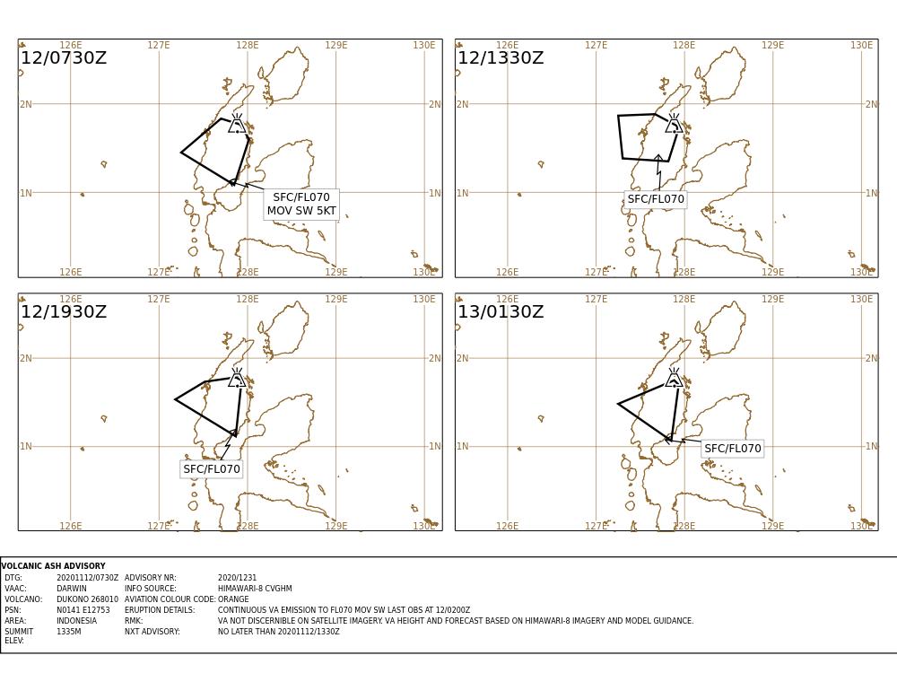 2020.11.12  07h30Z  Dukono - volcanic ash advisory  12.11.2020 / 0730Z - Doc. VAAC Darwin  IDY65285
