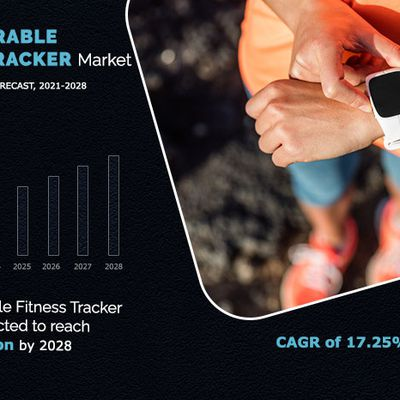 Wearable Fitness Tracker Market: Smartwatches segment is projected as one of the most lucrative segments 2021–2028