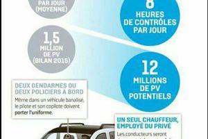 De 1,5 millions de PV à 12 millions potentiels. Ce qui va changer...