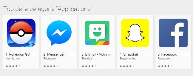 Mobile : Le TOP des applications android - aout 2016