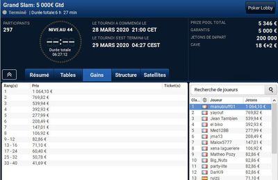 Victoire sur le Grand Slam de PMU