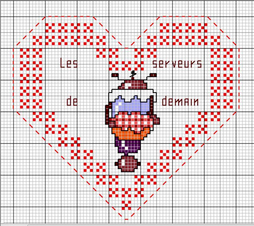 Cœur Valentin  Robots serveursII, face A