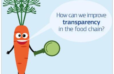 Rappels des produits alimentaires, toujours une absence de transparence à tous les niveaux