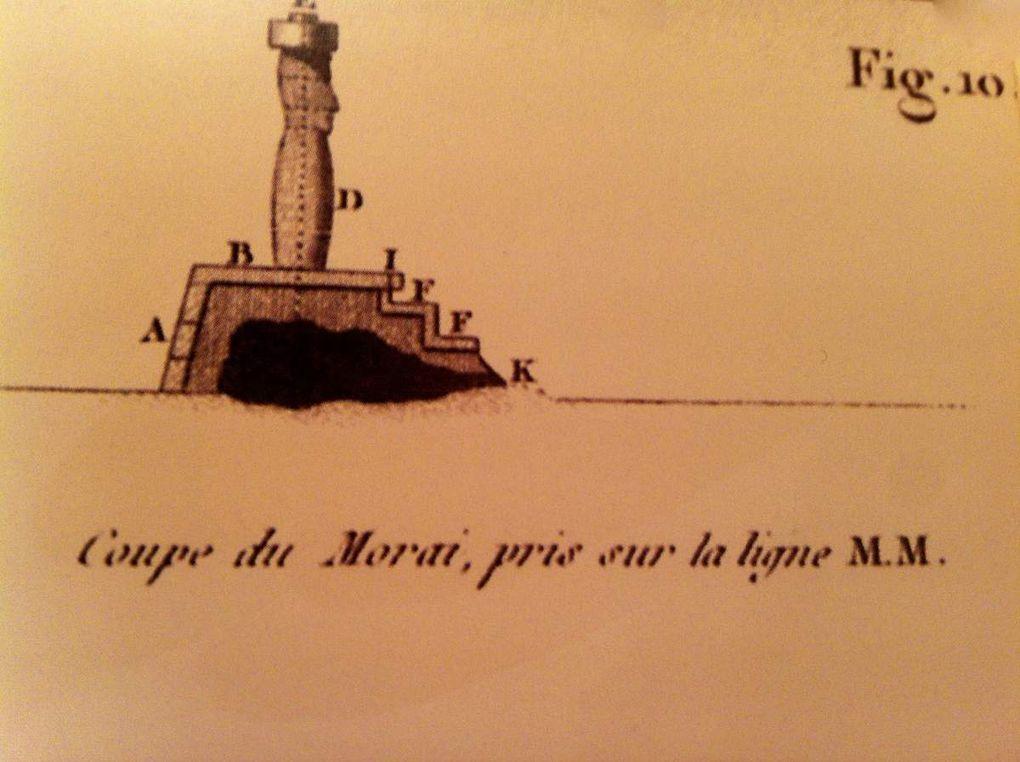 FRANCS-MACONS DE LA MER - XVIII- Lapérouse le bilan du Voyage