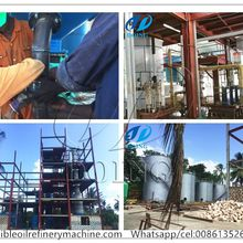 Palm oil refinery and fractionation plant project in Kenya