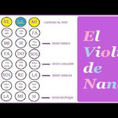 "Como Tocar la Canción ""We Wish You a Merry Christmas"" a Violín | Villancico Navideño"