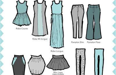 S habiller morphologie x