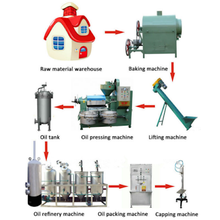 Cottonseed oil extraction process introduction
