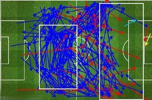 Real Madrid vencio a Basilea por suerte