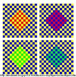 Sur un damier des carrés rouges et des carrés verts sur fond jaune et sur fond bleu