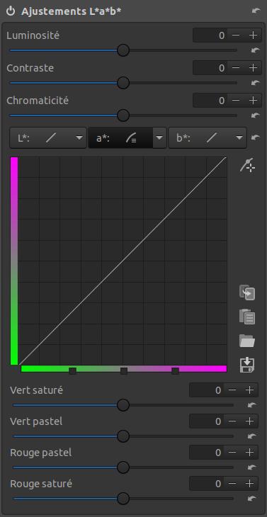 RGB/TSL de XnViewMP, L*a*b* de ART et CAM02 de Rawtherapee