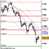 Analyse CAC 40 pour le 30/06