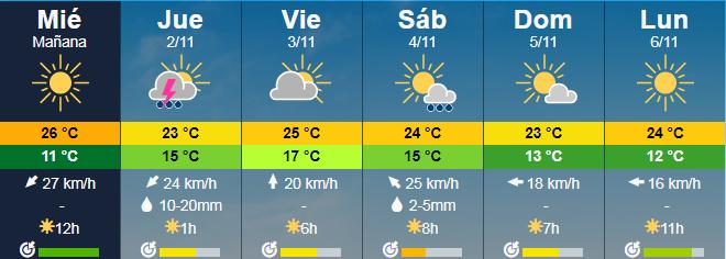 Pronostico para el Miercoles 1 Noviembre 2017- Paysandu-