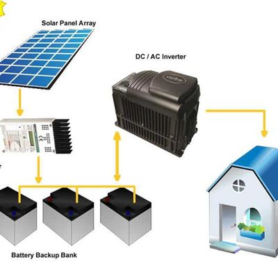 Understanding the Features & Working Principle of Solar PV Kits