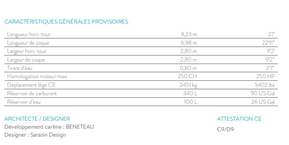 Bénéteau Antares 8, un weekender racé, familial et polyvalent