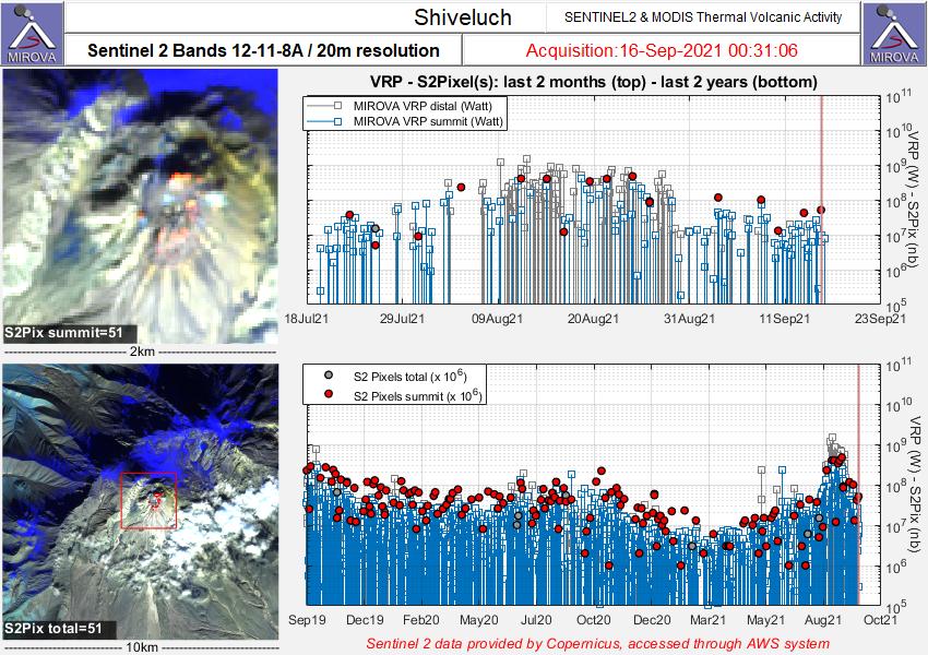 Sheveluch - Image Sentinel-2 ba,ds 12,11,8A & Modis thermal volcanic activity  au 16.09.2021 / 00h31- Doc. Mirova