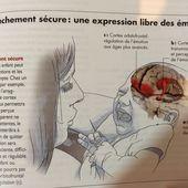 Neurosciences : quand l'enfant se coupe de ses émotions