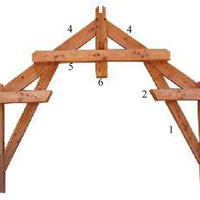 Le meilleur charpentier est celui qui fait le moins de copeaux.