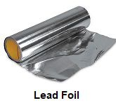 World Lead Foil Market Top Players Analysis Report 2025