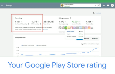 6 Ways to Improve Your Application Ranking in the Google Play Store