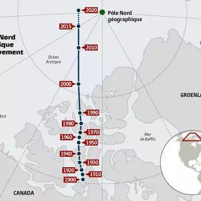 Le pôle nord magnétique se déplace à une vitesse inédite, les chercheurs perplexes...
